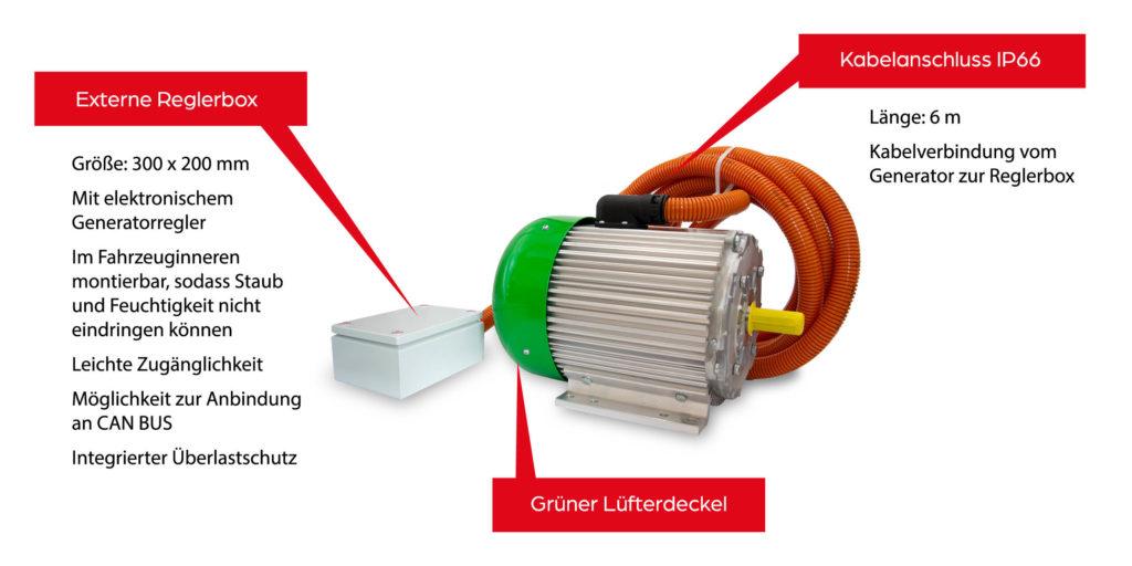 Verbessertes VOLTSTAR Unterflurgenerator System